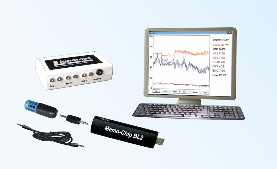 Lignomat Datalogger BL2 and MC Tracker