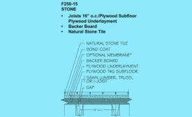 Method F250-15 Stone