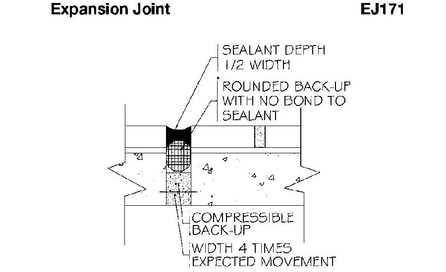 Expansion Joints In Ceramic Tile Who Needs Them 2016 04