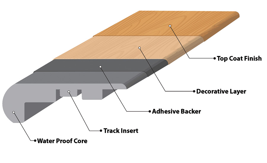 layers of Enduracor WPC moldings
