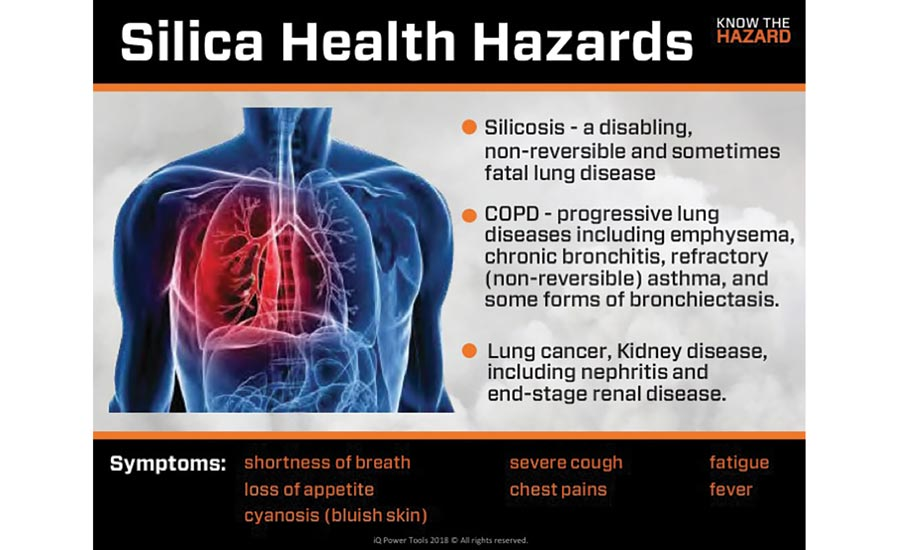 Silica Health Hazards